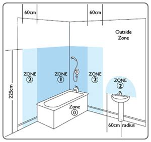 Bathroom Lighting Regulations Bathroom Lighting Regulations Australia