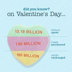 7 Facts On Valentines Day by 1000 Images About S Diy On