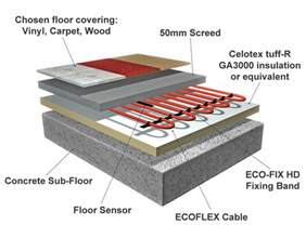 in floor heating mats reviews gurus floor