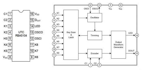 infrarouge ir detecteur de presence avec arduino