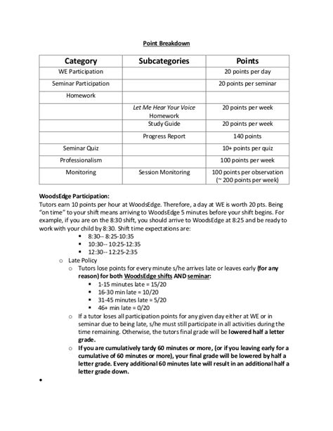 sle of abstract for project report sle abstract for report 28 images sle abstract for