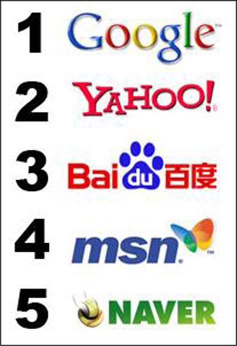 Top Search Engines Naver Ranks Among World S Top 5 Search Engines The Chosun Ilbo Edition