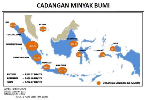 Minyak Di Indo cadangan minyak indonesia hanya catatan