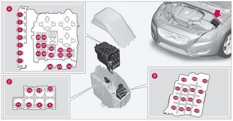 volvo v60 fuse box location 27 wiring diagram images