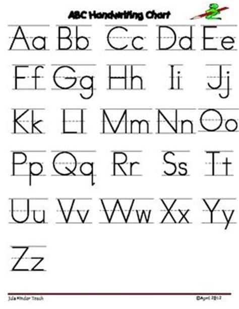 letter formation chart alphabet letter writing formation chart zaner bloser