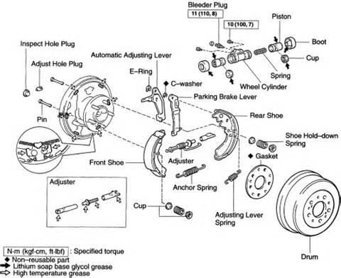 Chapter 72 Brake System Diagnosis And Repair Answers Repair Guides Rear Drum Brakes Brake Drums