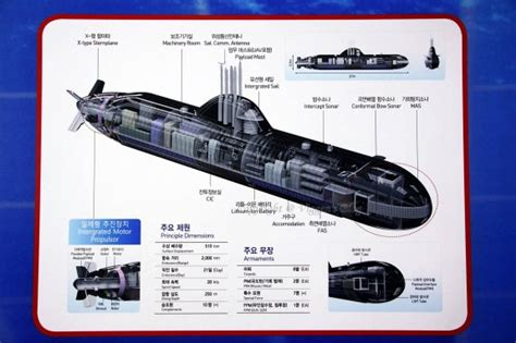 Submarine Sections by Marine Week 2011 Offers Insight Into The Rok S Current