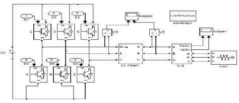 matlab inductor model matlab inductor model 28 images circuit for 3 φ vsi figure 1 of 4 tutorial power system