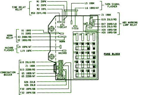 1998 gmc jimmy fuse box get free image about wiring diagram