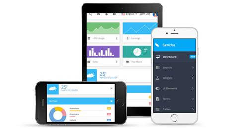 cross platform mobile web app development framework for