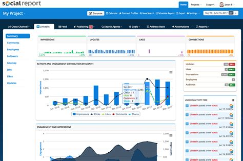 sle social media report sle social reports for social media management social