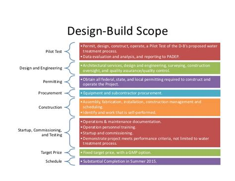 design and build process of procurement design build of bloomsburg pa wtp