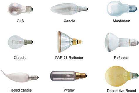 different kinds of light انواع لامپ در سیستم روشنایی بیلدینگ پلاس
