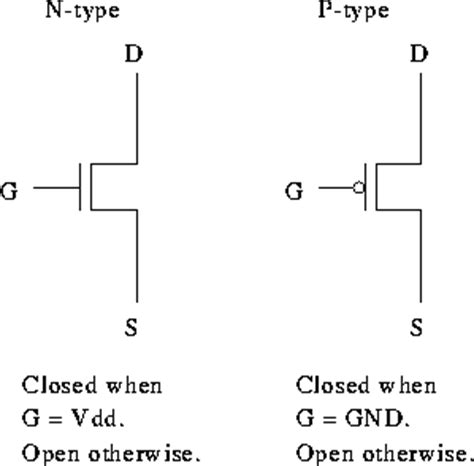 transistor gate terminal transistor gate terminal 28 images 14827 mosfet enhancement and depletion mosfets mosfet