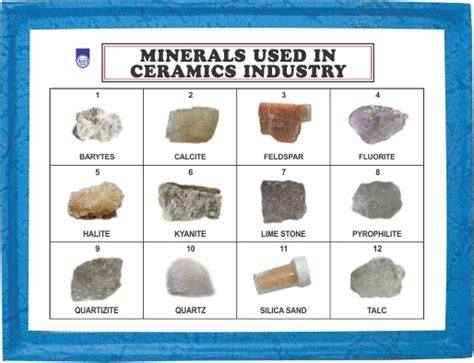 10 Uses Of Ceramics - manufacturers of minerals used in ceramic industries