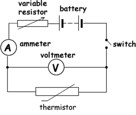 thermistor and resistance experiment scientific schematic symbols get free image about wiring diagram
