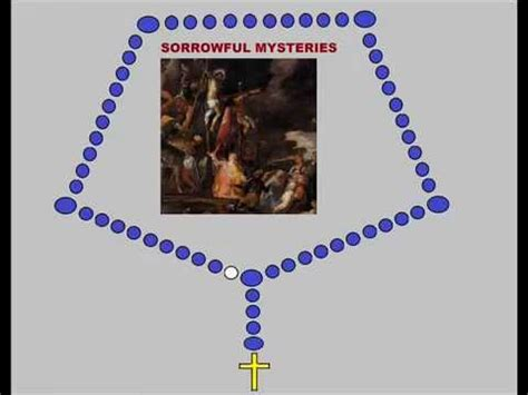 virtual rosary the sorrowful mysteries tuesdays