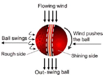 how to swing the cricket ball the art of outswing bowling grip tips and videos