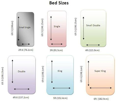 bed size measurements bed size image main technical info pinterest bed sizes