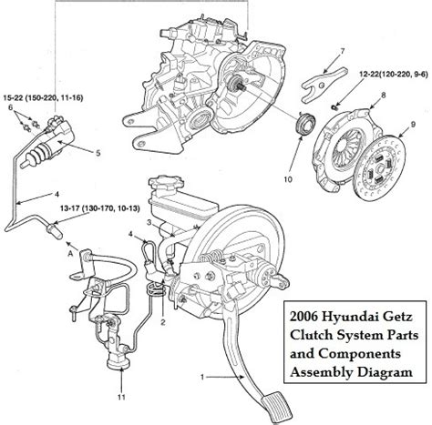 repair anti lock braking 2002 kia optima engine control 2002 kia sportage front brake diagram html imageresizertool com