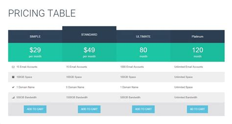 enfold theme pricing table bootframe theme review build your way to success