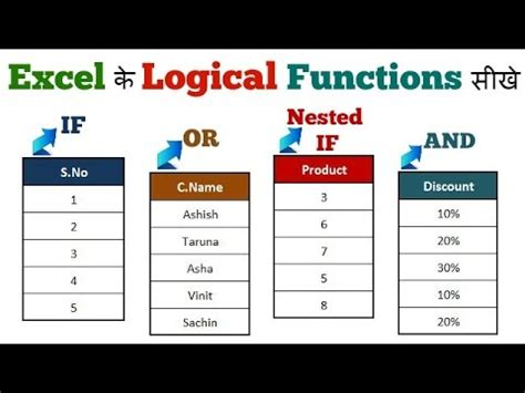 excel logical functions if and or nested if in hindi by