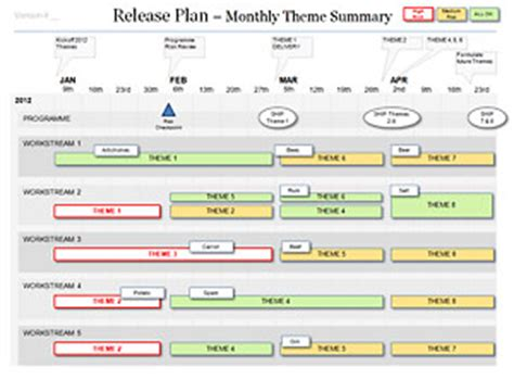 release plan template a great time saver business documents uk