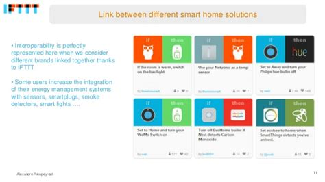 ifttt for smart home and home automation energy management