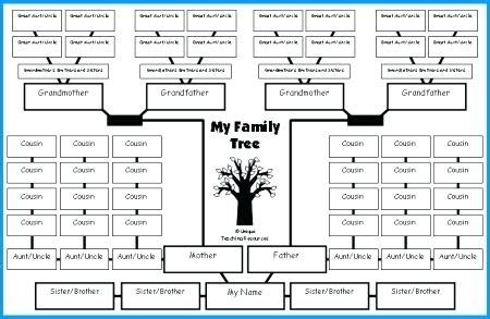 Excel Family Tree Template Printable Family Tree Template Family Tree Template Excel With Microsoft Office Family Tree Template