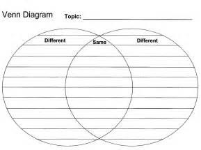 interactive venn diagram template 4 circle venn diagram template free printable 4 free