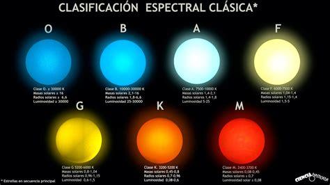 qu fue de estas 7 estrellas de la tv mexicana quin ciencia masticada
