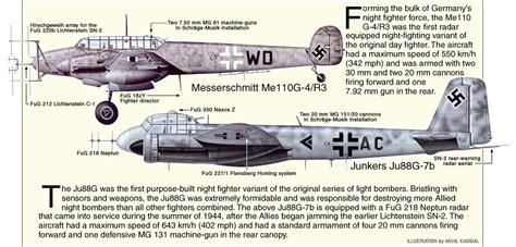 alarmstart the german fighter aviation art by akhil kadidal