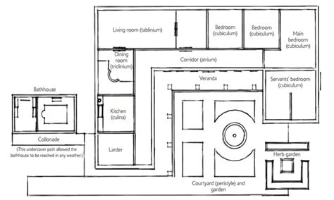 Modern Roman Villa Floor Plan | roman villa floorplan http imagesscholasticcouk assets a