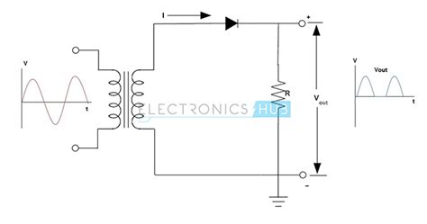 two diode wave rectifier power diodes half wave and wave bridge rectifier