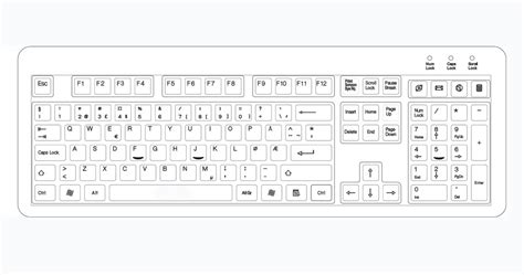 keyboard layout swedish norwegian keyboard keyboard layouts keysource laptop