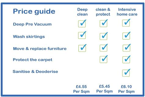 the rug company price list carpet cleaning milngavie g62 alba floor care carpet cleaning glasgow