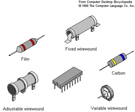 types of a resistor resistors and types of resistors fixed and variable resistors