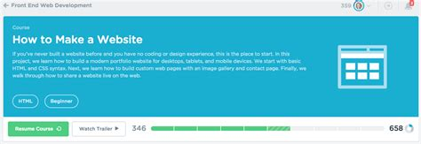 learning to code with treehouse a review 183 raygun blog learning to code with treehouse a review 183 raygun blog