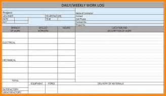 7 daily work report format in excel resumed