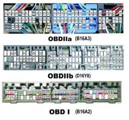 obd2a ecu diagram obd2a free engine image for user manual