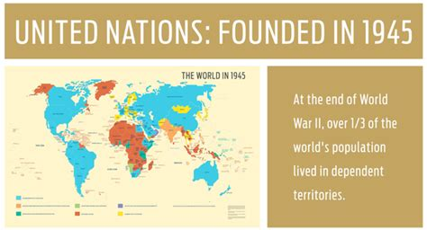 United Nations Nation 19 by The United Nations And Decolonization Maps