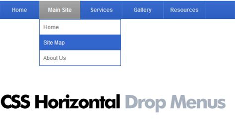 html template with drop menu editing horizontal css dropdown menus