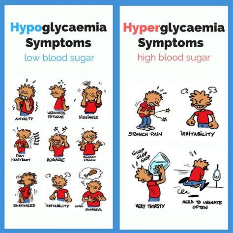 type  symptoms  high blood sugar happy gastro