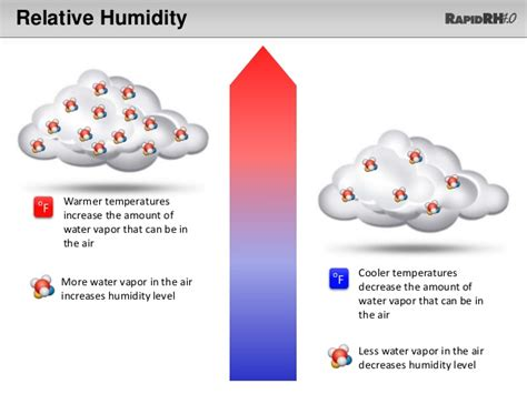 what is a comfortable humidity what is a comfortable humidity 28 images file relative