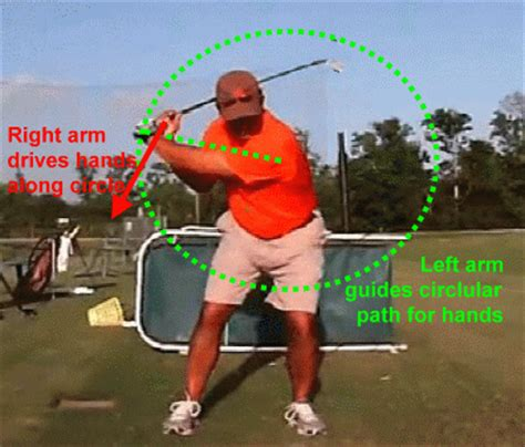 right hand golf swing leecommotion the right side swing