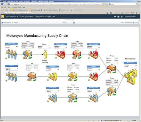 ms visio software microsoft visio manuelgarciatrujeque
