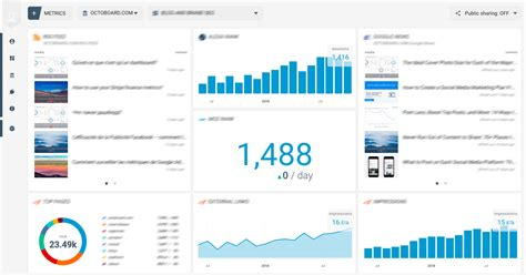 salesforce sales salesforce dashboard for business and marketing agencies