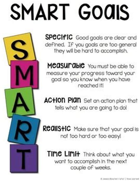8 goal setting freeware options for helping you meet all 17 best images about smart goal setting on pinterest 3rd