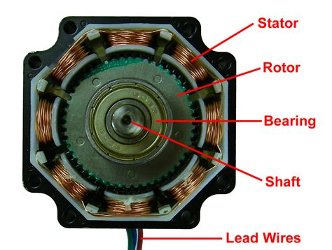 motor rotor what is step motor stack length applied motion