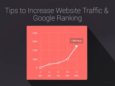 7 Tips On Increasing Website Traffic by Tips To Increase Website Traffic Ranking Saumya